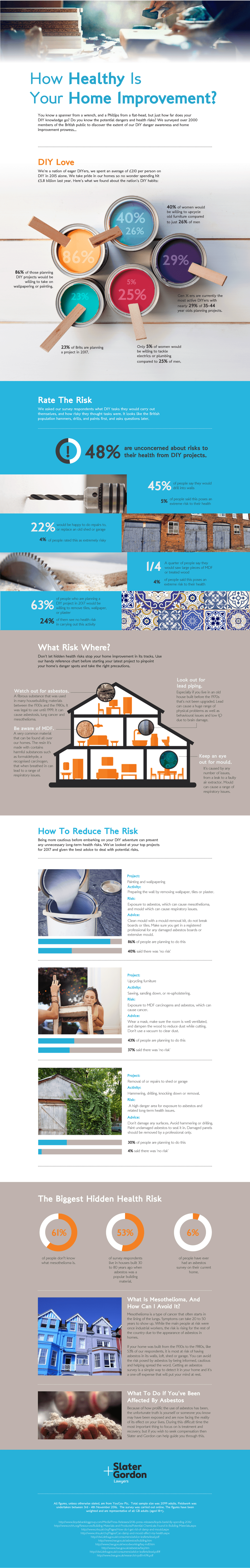 Are you a DIY fan? Do you love turning your hand to home improvements? DIY can be so rewarding but is it safe? Know the dangers and learn how to DIY safely.